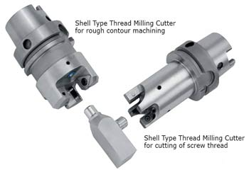 shell-thread-mill-cutters
